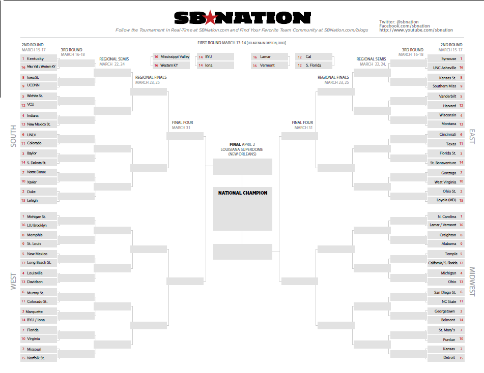 2012 NCAA Tournament Brackets: Printable Brackets and Open Thread