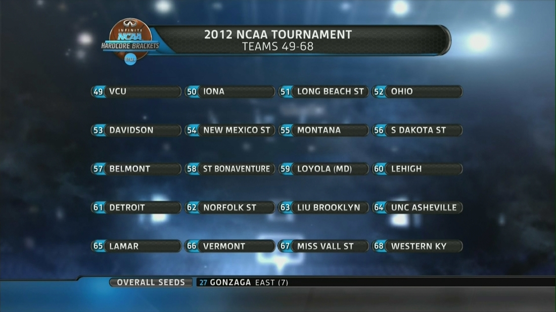 Yahoo sports tourney states, currently featuring