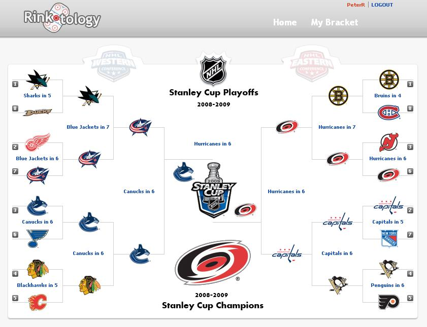 website where you can pick you 2009 NHL playoffs bracket with ease