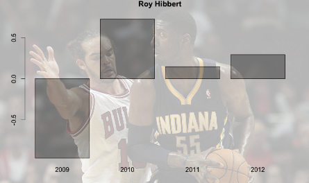 Hibbert_comp_medium