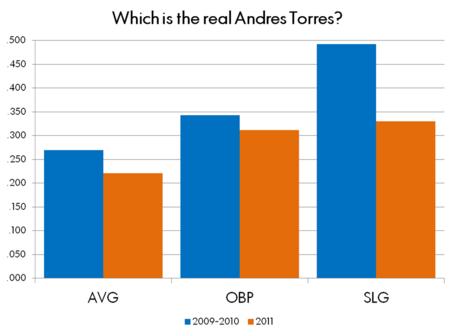 Torres_medium