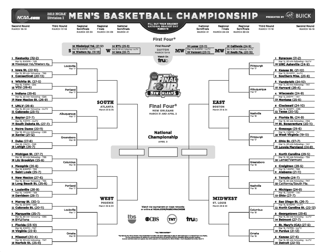 Second , join a bracket. I have one on ESPN and a few on Yahoo!; SB