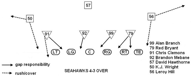 Seahawks43over_large