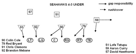 Seahawks43under_medium
