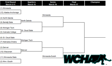 Wcha_final_five_bracket_medium