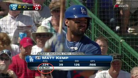 Matt-kemp-fsw-mvp_medium
