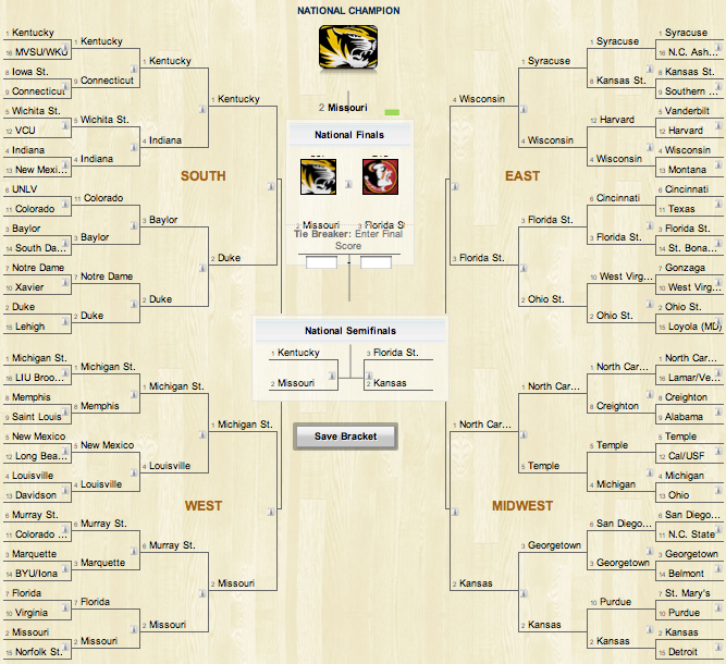 current nfl bracket ncaa piks
