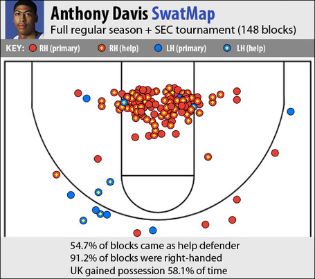 Anthony-davis-blocks_medium