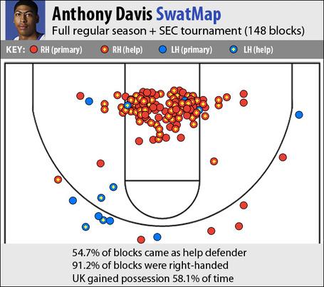 Anthony-davis-blocks_medium