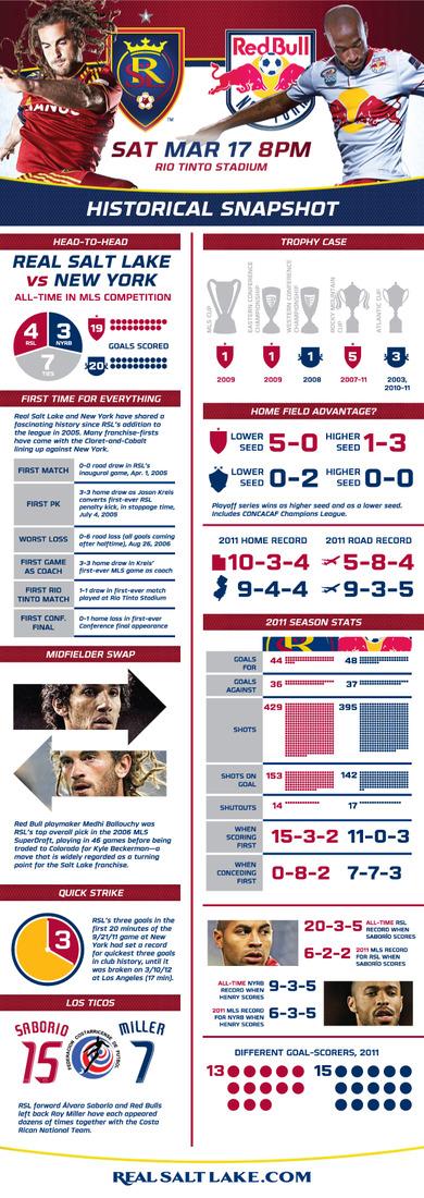 2012_infographicrslvnyrb_medium