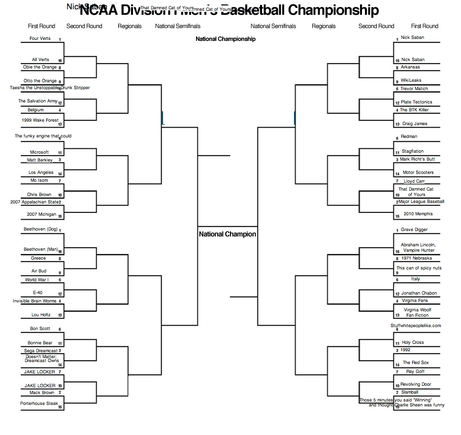 Ncaa_finalfour_bracket_blank_medium