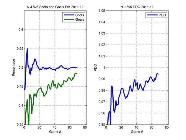 Nj_pdo_chart_3-16-2012_large