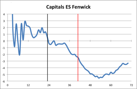 Capsfenwick_medium