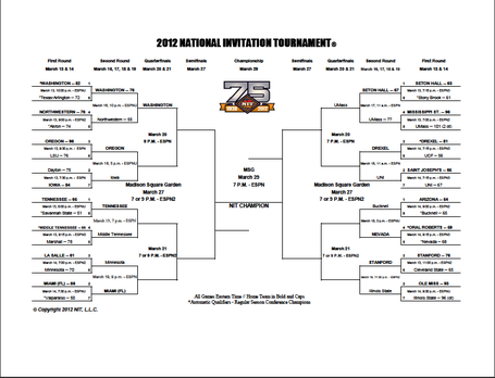 2012nitbracket_medium