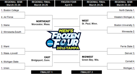 Frozen_4_bracket_2_medium