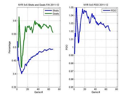 Nyr_pdo_chart_3-18-2012_medium