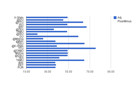 Team_chart_medium