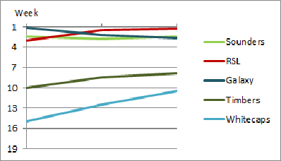 Power_rankings_graph_medium