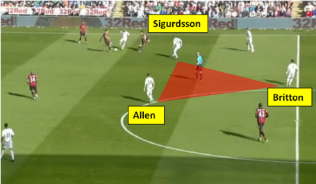 Swansea_pressing_mid_triangle_medium