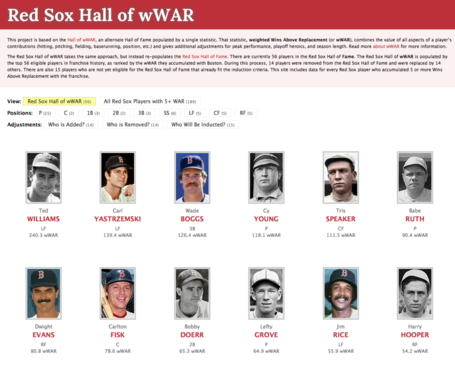Red_sox_hall_of_wwar_medium