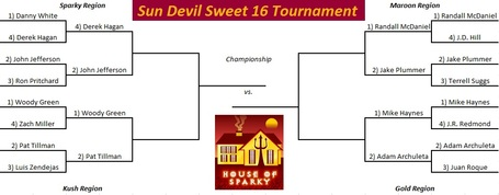 Sun_devil_elite_8_medium