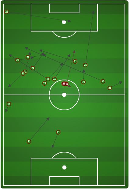 Mapp_passing_details_crew_imfc_medium
