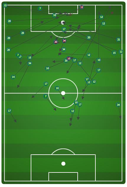 Columbus_crew_ball_distribution_vs_imfc_-_game__3_medium