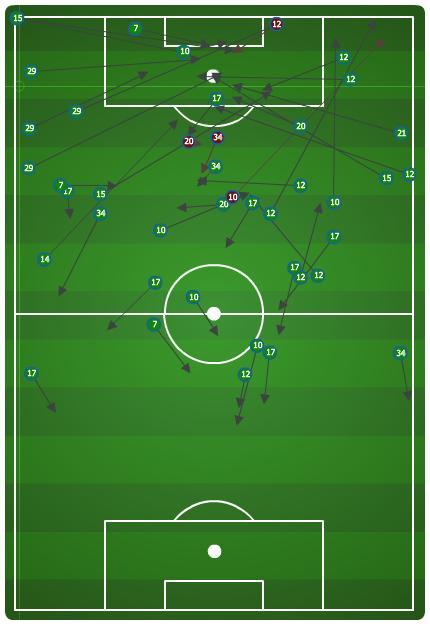 Columbus_crew_ball_distribution_vs_imfc_-_game__3_medium