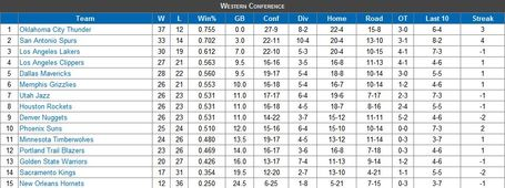 Wc_standings_032612_medium