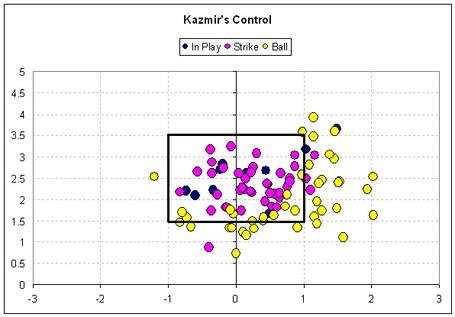 Kazkzone_medium