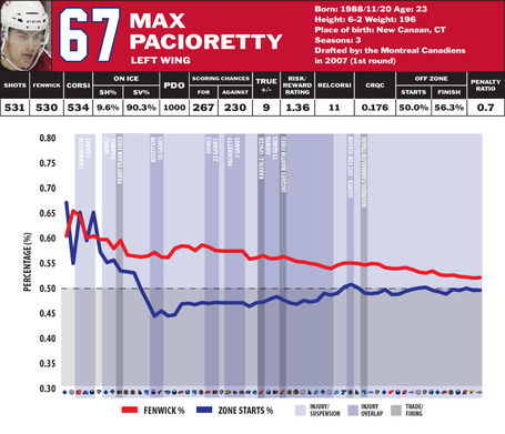 Pacioretty_3_medium