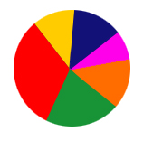 Piechart_medium