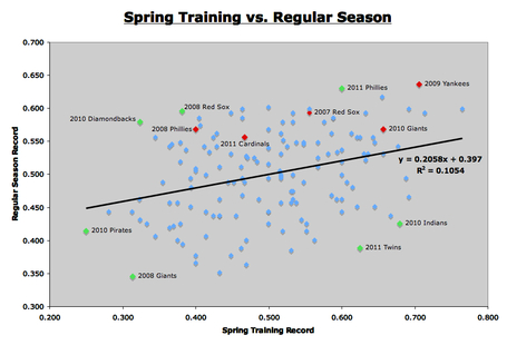 Spring_training_medium