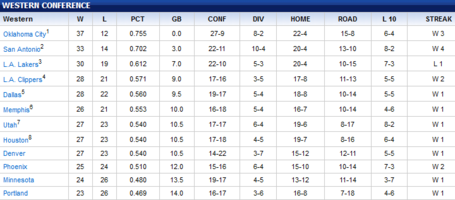 Wc_standings_03-27-12_medium