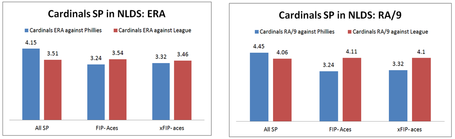 Cardinals_nlds_aces_medium
