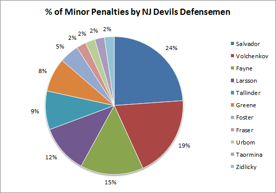 Defensemen_percent_3-27-12_medium