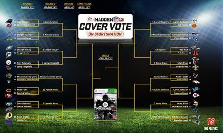 Madden_bracket_medium