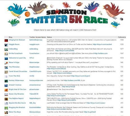 Twitterrace_medium