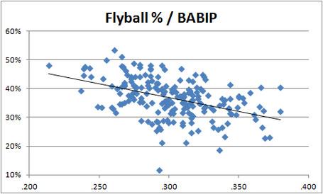 Flyball_medium
