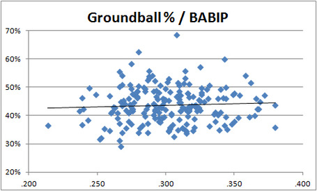Groundball_medium