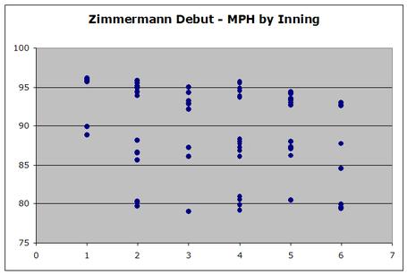 Zimm02_medium
