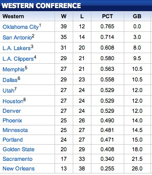 Before you get too bummed, just remember that the Suns played very