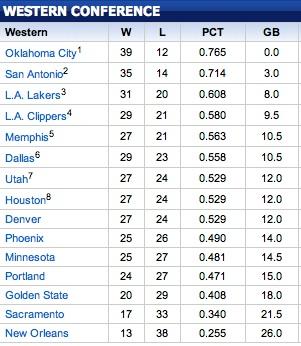 Standings_medium