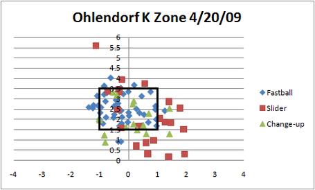 Ohlendorfkz_medium