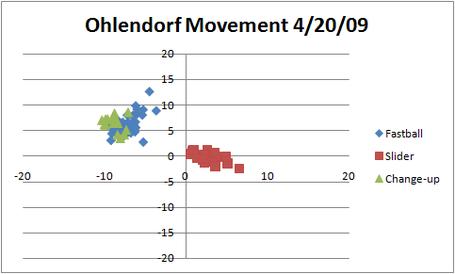 Ohlendorfmovement_medium