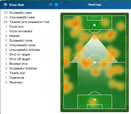 Shea_heat_map_medium