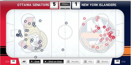 Sens-isles_medium