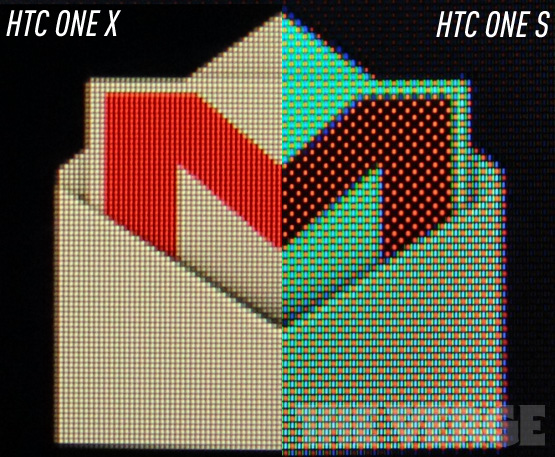 HTC One X vs HTC One S comparison