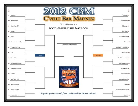 Cvillebarmadness_medium