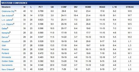 Wc_standings_040212_medium